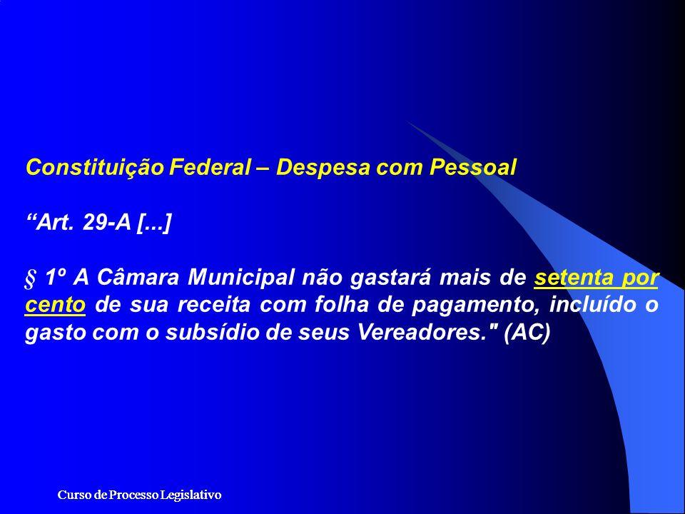Constituição Federal – Despesa com Pessoal Art. 29-A [...]
